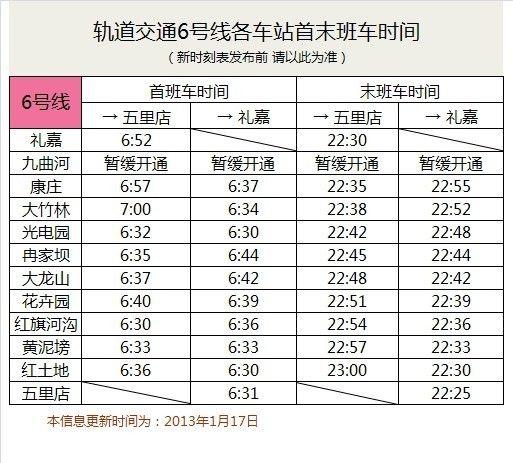 轨道6号线各车站首末班车时间。重庆轨道集团 供图