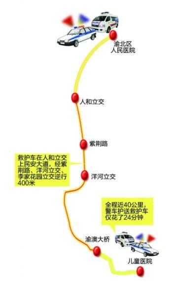 护送路线图