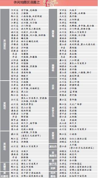 《重庆周末休闲地图》