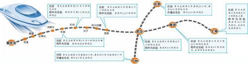 渝利铁路明年元旦通车 重庆坐动车10小时抵沪