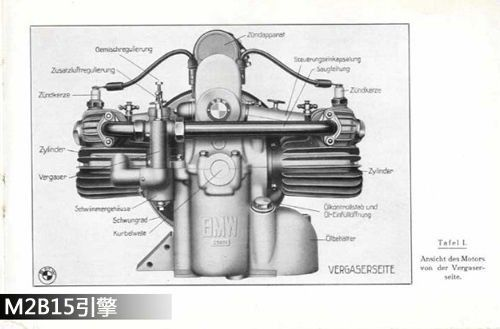 禁止了德国人涉足飞机发动机