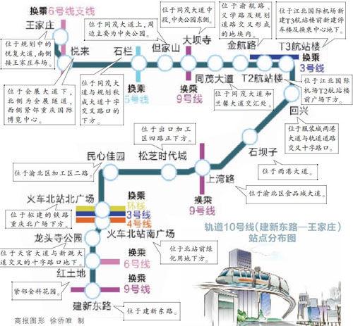 轨道10号线站点分布图