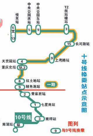 十号线换乘站点示意图