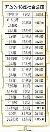 江北免费开放18座社会单位公厕
