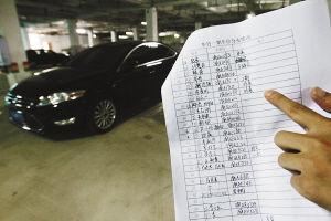 名单上显示小区车位有些是出租给了外来人员